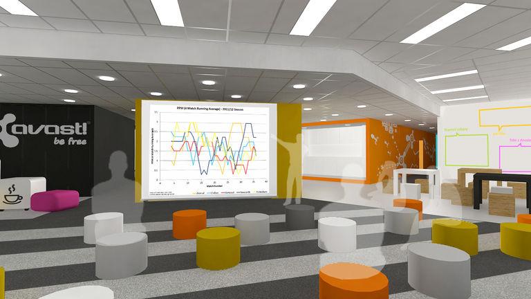 hlavní shromažďovací prostor jako prezentační místnost – kanceláře AVAST mobile I | Horalík Atelier