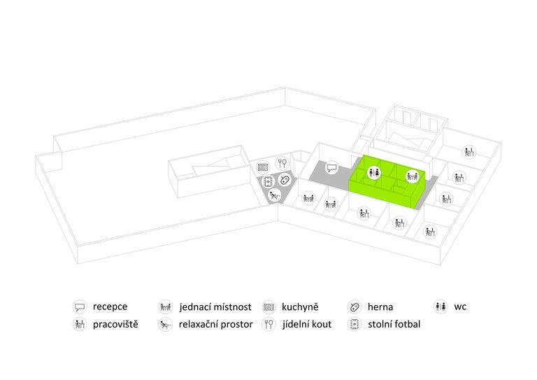 schéma funkčního využití - stávající stav – kanceláře AVAST mobile I | Horalík Atelier