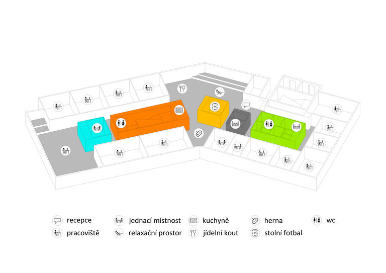 schéma funkčního využití - návrh – kanceláře AVAST mobile I | Horalík Atelier
