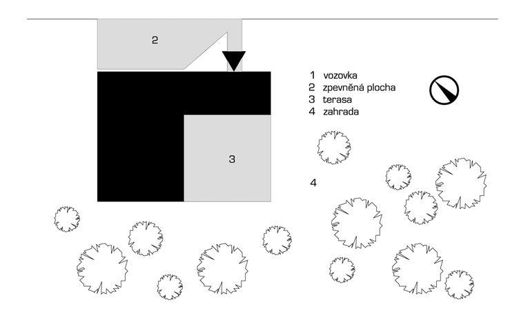 situace – modulový dům | Horalík Atelier