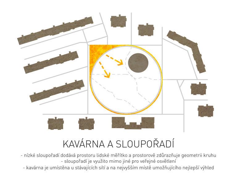 – Úprava vnitrobloku v Plzni | Horalík Atelier
