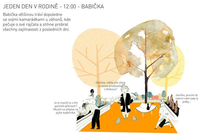 jeden den v rodině - 12:00 - babička – Úprava vnitrobloku v Plzni | Horalík Atelier