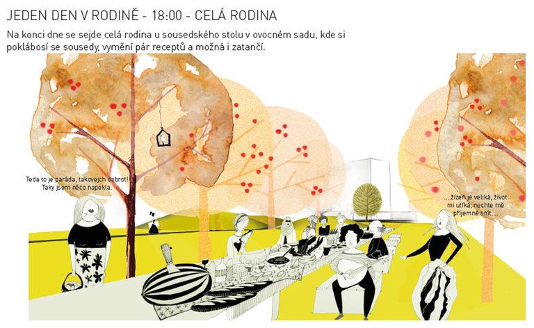 jeden den v rodině - 18:00 - celá rodina – Úprava vnitrobloku v Plzni | Horalík Atelier