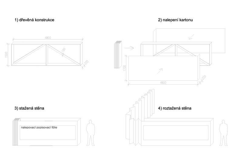 schéma paravánů – kanceláře AVAST mobile II | Horalík Atelier